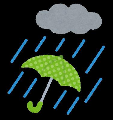 雨の日の知恵